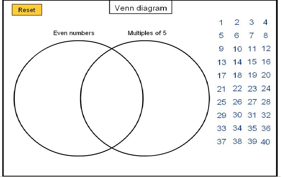 Mass And Weight Venn Diagram Vatozozdevelopment